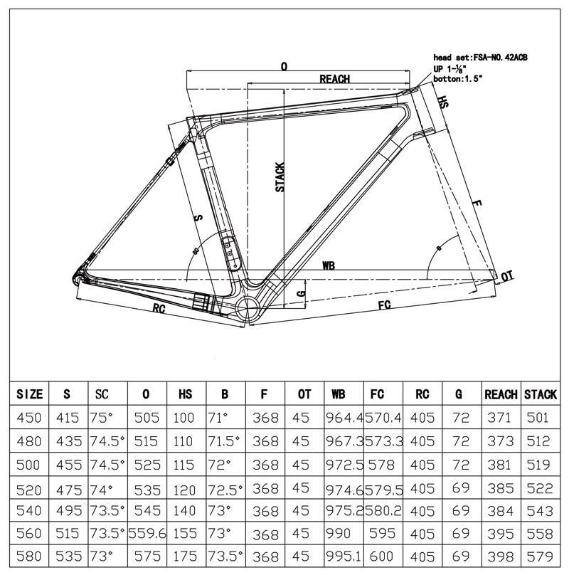 Sp05 geometrie 1