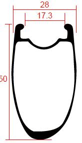 C50 asym