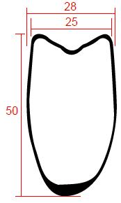 C50 boy asym