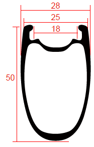 C50 tub